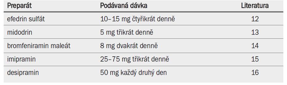 Farmakologická léčba retrográdní ejakulace.