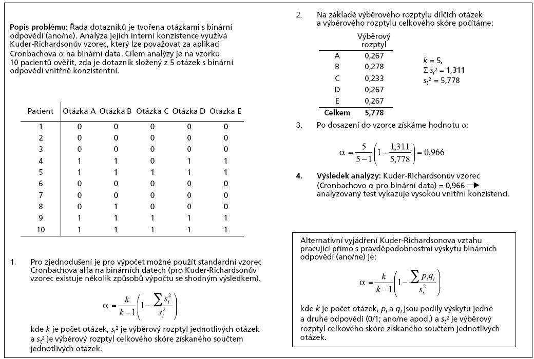 Příklad 6. Kuder-Richardsonův vzorec jako alternativa Cronbachova alfa pro binární data.