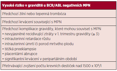 Rizikové faktory v graviditě BCR/ABL negativních MPN dle doporučení ELN (24) a BCSH (25).