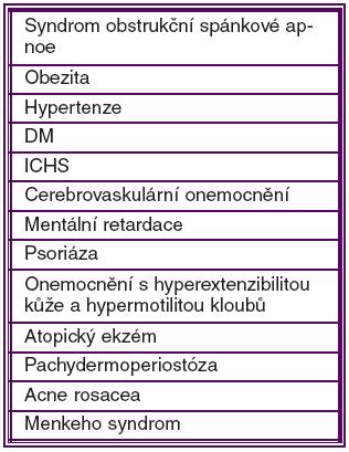Celková onemocnění asociovaná s FES