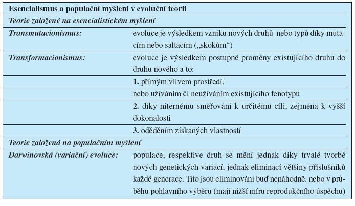 Esencialismus a populační myšlení v evoluční teorii (Mayr, 28)