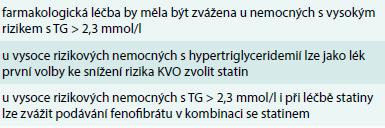 Doporučení pro farmakoterapii hypertriglyceridemie