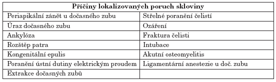 Příčiny lokalizovaných poruch skloviny.