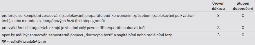 Tab. 6.5. Doporučení pro zpracování preparátu odebraných při RP.