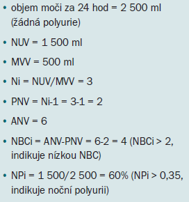 Příklad analýzy mikčního diáře u pacienta se smíšenou nykturií.