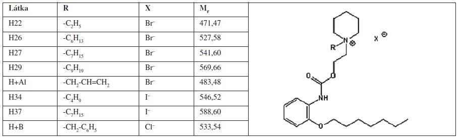 Študované kvartérne amóniové soli odvodené od heptakaínu