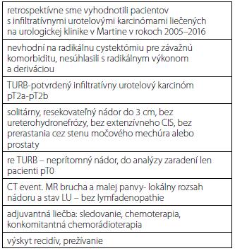 Materiál a metodika Tab. 1. Material and methods