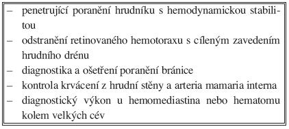 Torakoskopie u poranění hrudníku Tab. 9. Thoracoscopy in thoracic injuries