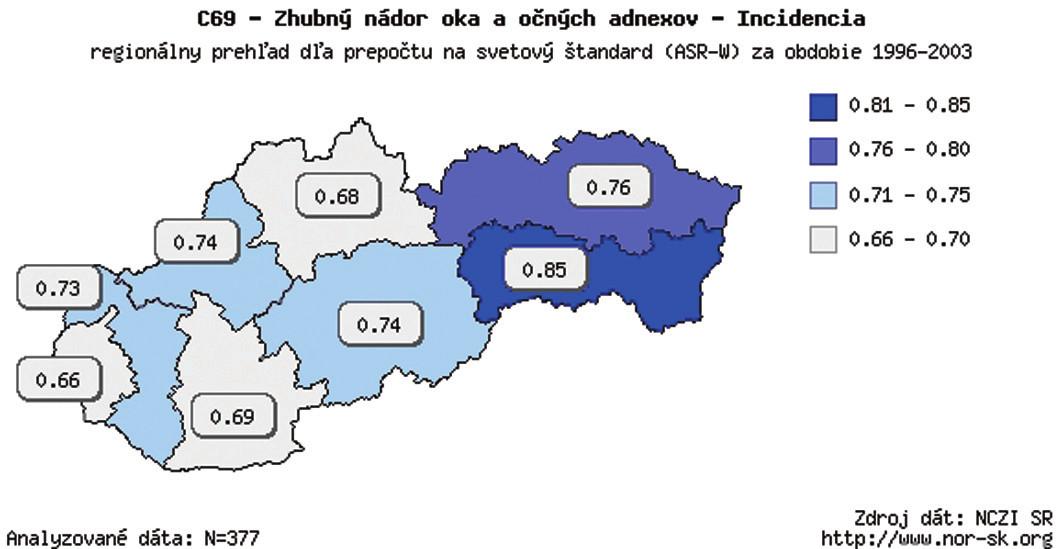 Zhubný nádor oka a očných adnexov v SR – incidencia v r. 1978–2003 (výskyt na 100 000 obyvateľov)