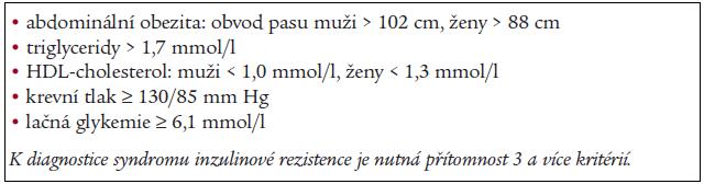Tab. Diagnostická kritéria SIR podle NCEP III [1] (národní vzdělávací cholesterolový program USA).