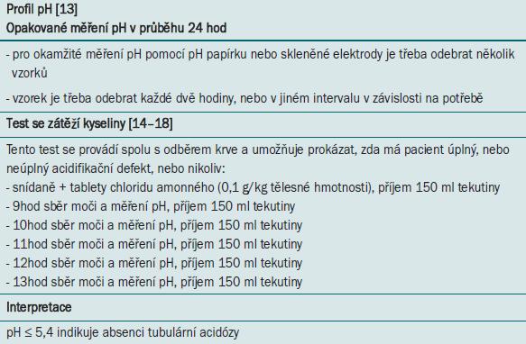 Dodatečný analytický postup u pacientů s kalciovými konkrementy.