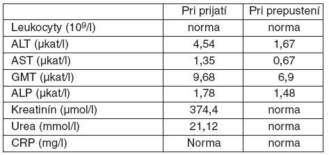 Laboratórne hodnoty počas hospitalizácie I. klinike internej medicíny
