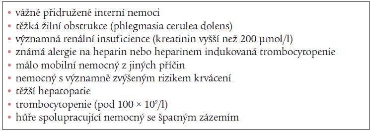 Nemocní s flebotrombózou nevhodní k ambulantní léčbě.