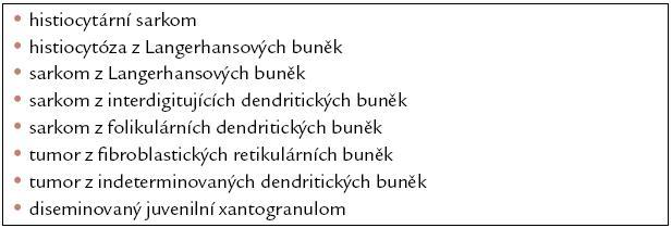 WHO klasifikace nádorů z dendritických buněk.