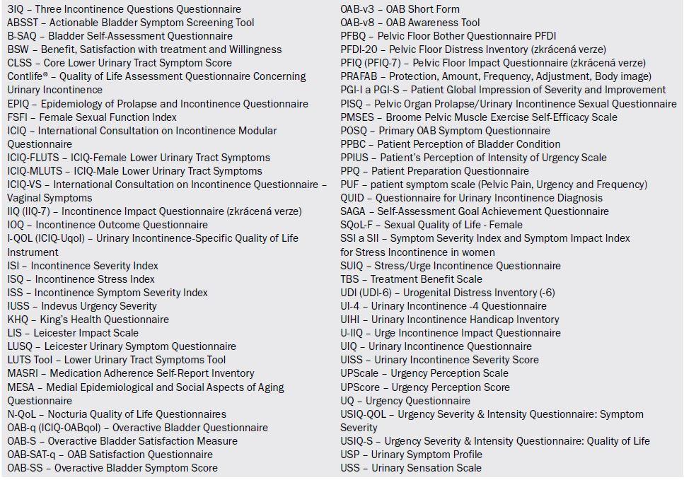 Tab. 1c) Přehled instrumentů užívaných při hodnocení UI.