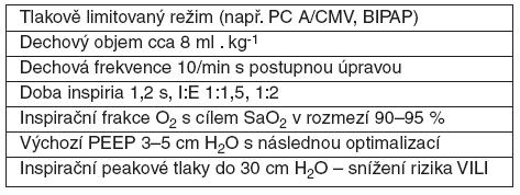 Příklad nastavení ventilačního režimu [10, 11]