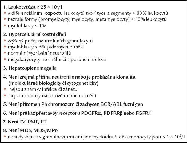 Diagnostická kritéria chronické neutrofilní leukemie (CNL).