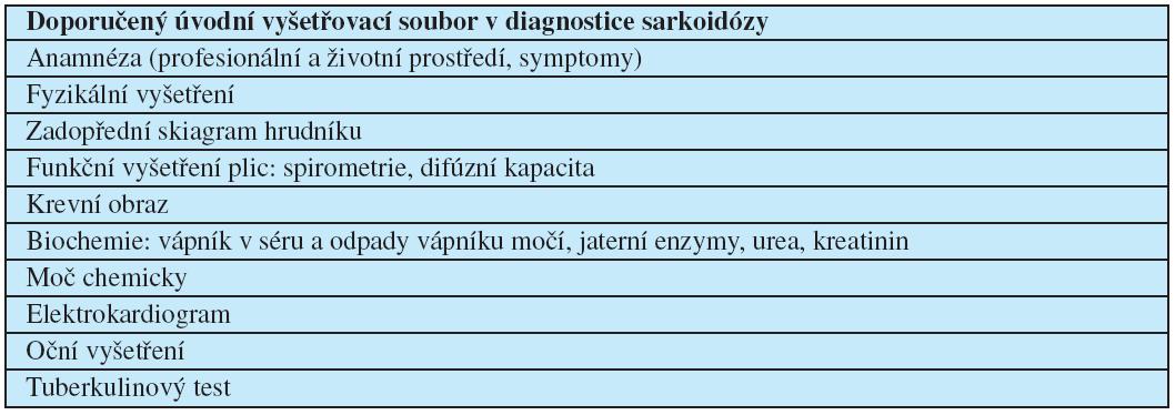 Doporučený diagnostický soubor u sarkoidózy