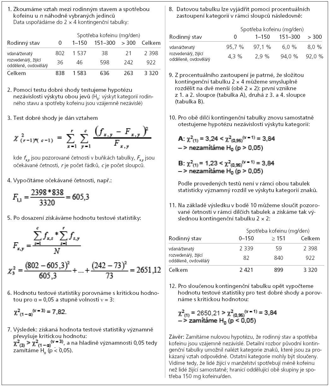 Příklad 1. Analýza složitější kontingenční tabulky pro nominální a ordinální znak.