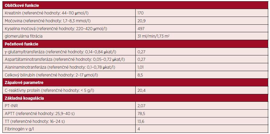 Vstupné laboratórne parametre pacienta 2