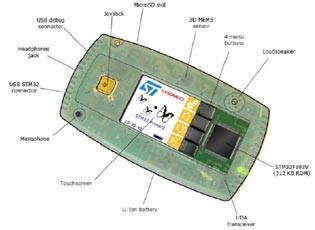 Fig. 1: The STM32-Primer development kit [9].