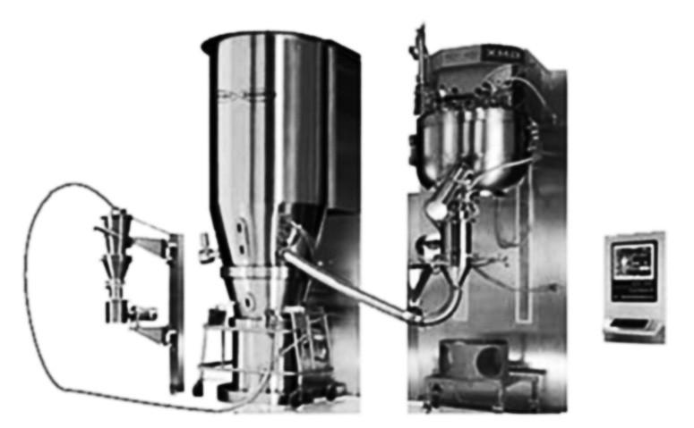 Integrovaný granulační systém VFC (horizontální uspořádání) (převzato a upraveno z http://www.vectorcorporation.com)