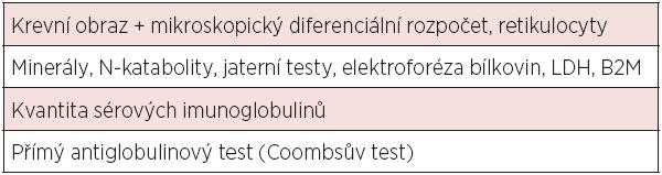 Vyšetření vhodná u nemocných s nově zjištěnou CLL.