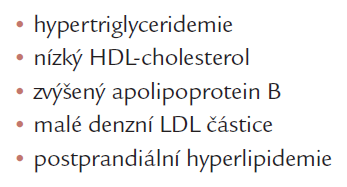 Diabetická dyslipidemie.