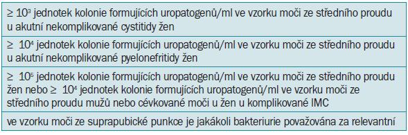 Hodnocení významné bakteriurie [91,92], která jsou uvedena v doporučeních Evropské urologické asociace (EAU Guidelines, Update March 2004) [74].