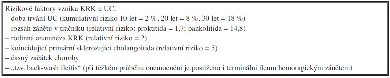 Rizikové faktory vzniku KRK u UC (relativní riziko = násobné riziko proti zdravé populaci)