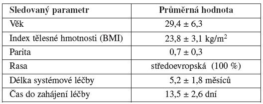 Základní charakteristika pacientek před gonadotoxickou léčbou s nově diagnostikovaným nádorovým či autoimunitním onemocněním (Gynekologicko-porodnická klinika LF MU a FN Brno, 2004 – 2010)