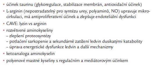 Specifické nutriční intervence u diabetické nefropatie.