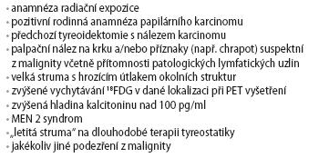Klinické rizikové faktory tyreoidálního karcinomu.