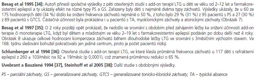 Tab. 1d. Účinnost LTG na různé typy záchvatů.