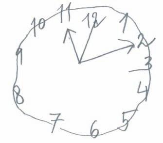 "Ciferník s časem 11:10 obsahuje tři ručičky. Více ručiček v ciferníku dokládá význam slov ""právě 2 ručičky"" v otázce 2 a ""obě ručičky"" v otázce 5 skórovacího systému BaJa. Fig. 2. Dial with a time of 11:10 contains three hands. More hands on the dial shows the importance of the words ""just two hands"" in question 2 and ""both hands"" in question 5 of the scoring system BaJa."