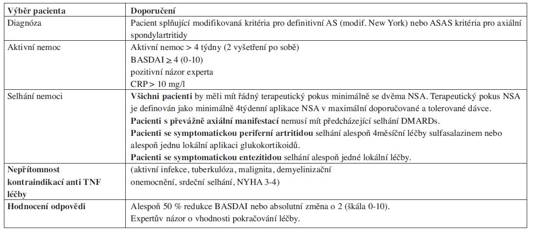 2010 Doporučení České revmatologické společnosti pro aplikaci anti TNF preparátů u pacientů s axiální SpA (včetně AS).