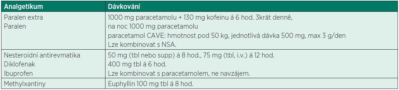 Farmakoterapie PDPH v porodnictví