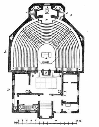 Půdorys Spectatoria Legenda: A) Posluchárny a šatny, B) Pracovny a bytové prostory: a) centrální prostor amfiteátru pro přednášejícího, c) chemická digestoř, p) místo pro projekční přístroj, s) schodiště ze šatny do posluchárny, 1, 2, 3, 4 – stupně vedoucí k sedadlům, v posluchárně, m, m, m, m – ventilační průduchy