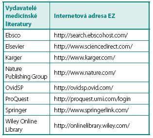 Významní vydavatelé medicínské literatury
