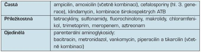 Frekvence výskytu průjmů po antibiotické léčbě