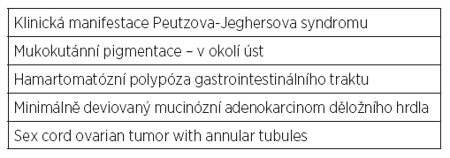 Indikací k mutační analýze genu STK11 jsou klinické projevy syndromu