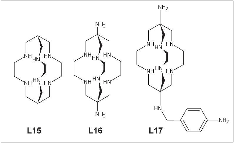 Sar (L15), DiamSar )(L16), SarAr (L17).