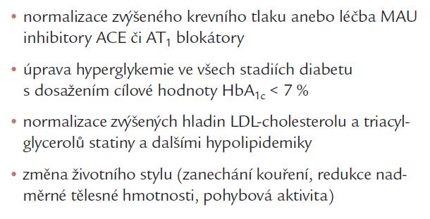 Zásady renoprotekce u diabetických pacientů [22].