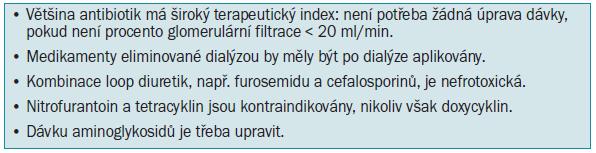 Aplikace antibiotik při infekci močových cest při renálním poškození.