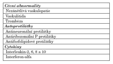 Patogeneze NPSLE.