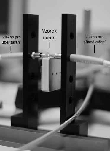 Sestava pro měření transmitance nehtu