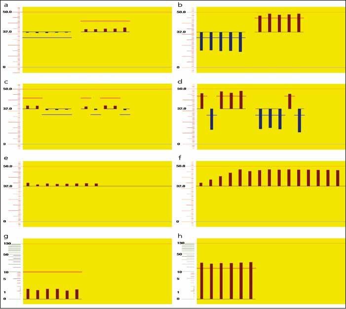 Srovnání protokolů normálních a abnormálních nálezů prezentovaných algoritmů vyšetření.