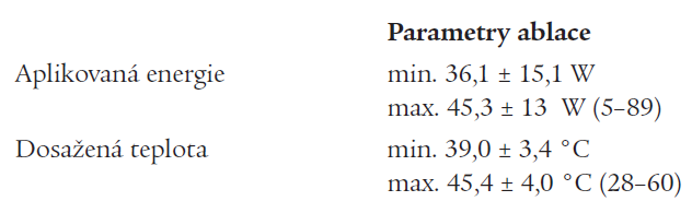 Parametry ablace.