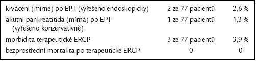 Morbidita a bezprostřední mortalita terapeutické ERCP u 77 pacientů, kteří prodělali endoskopickou léčbu.