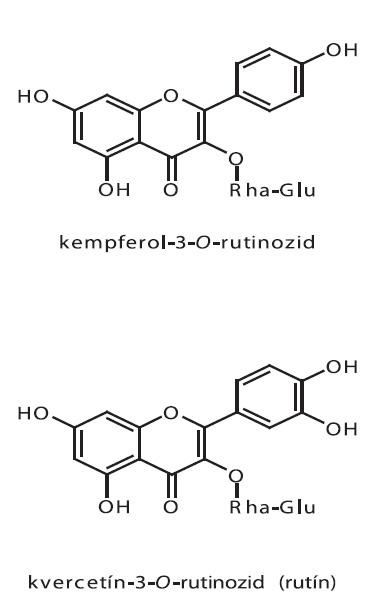 Vzorce: kempferol-3-O-rutinozid – kvercetín-3-O-rutinozid